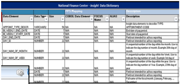 Data dictionary examples national agricultural library accmission